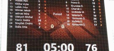Žákovské družstvo U15 o víkendu s bilancí 1-1